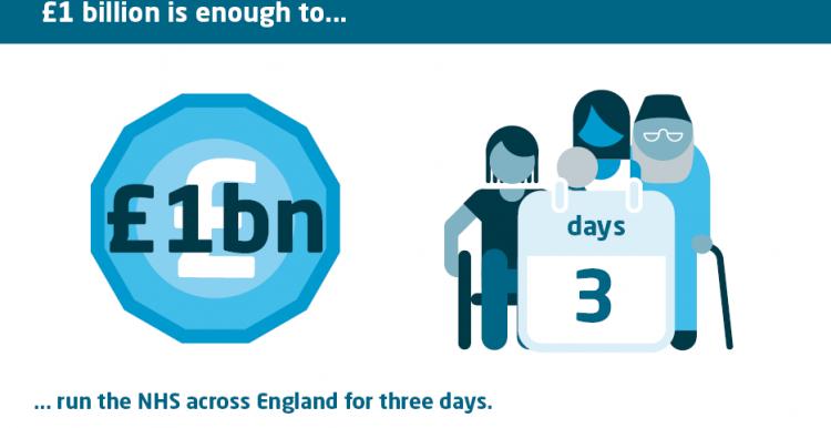£1 billion - hospital