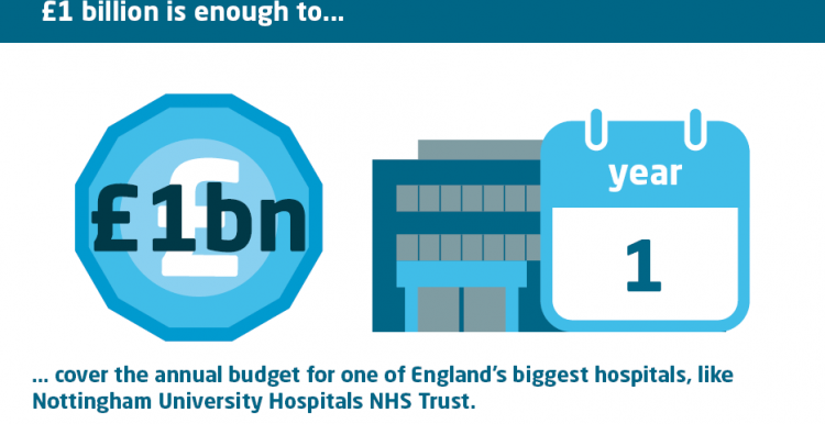 £1 billion - nhs trust