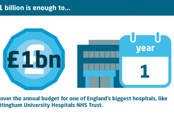 £1 billion - nhs trust